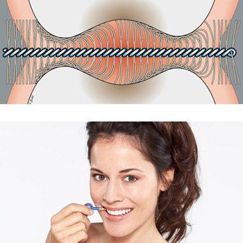 Dentální nit nebo mezizubní kartáček?